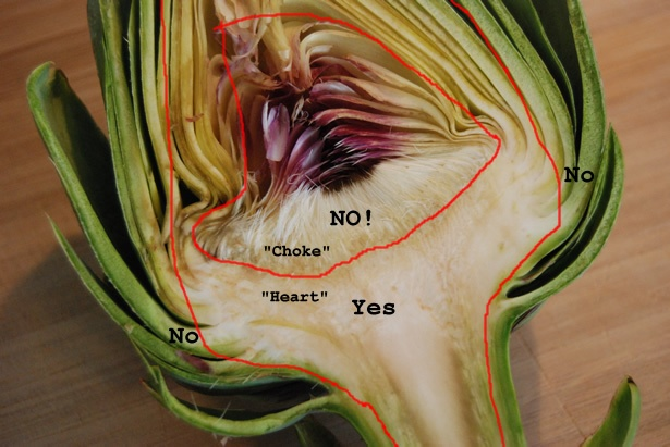 HOW TO TELL IF ARTICHOKE IS DONE